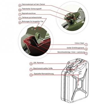 Benzinkanister Metall 20 Liter mit UN-Zulassung - TÜV Rheinland Zertifiziert - Bauart geprüft (Benzinkanister 20 Liter) - 6